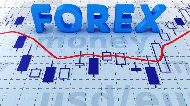 Forex Trading: Il Movimento di Prezzo